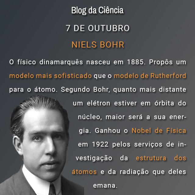 O físico dinamarquês nasceu em 1885. Propôs um modelo mais sofisticado que o modelo de Rutherford para o átomo. Segundo Bohr, quanto mais distante um elétron estiver em órbita do núcleo, maior será a sua energia. Ganhou o Nobel de Física em 1922 pelos serviços de investigação da estrutura dos átomos e da radiação que deles emana.