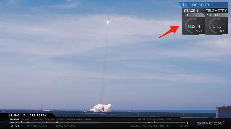 Imagem de lançamento de um foguete Falcon 9 com uma indicação para a telemetria.